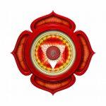 Root Chakra Blockage