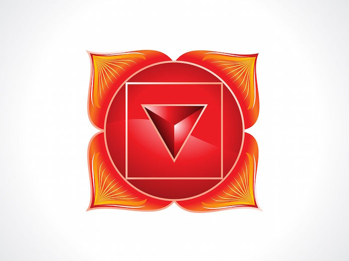 Discover The Meaning Of The Original Root Chakra Symbol