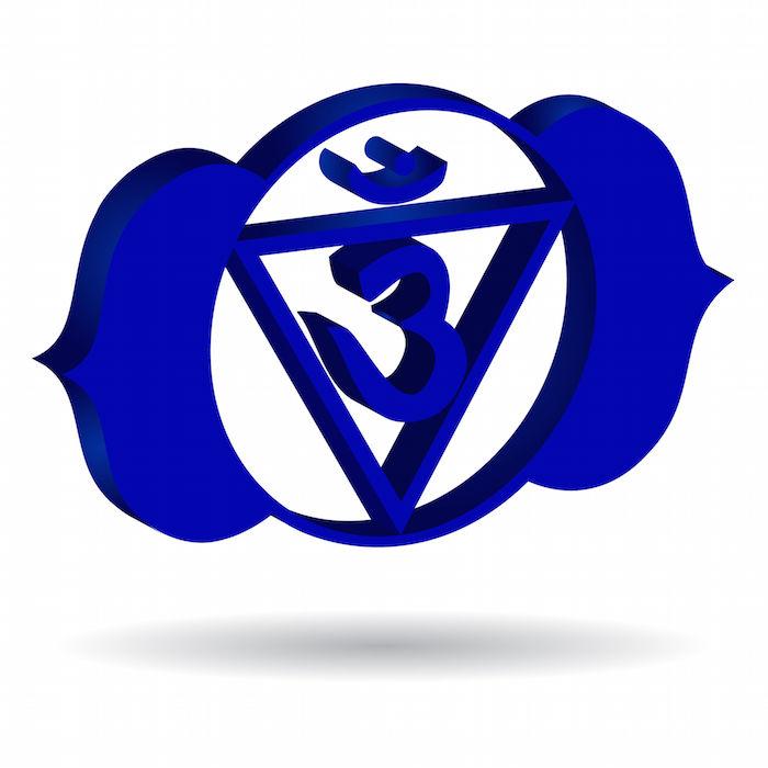 Third Eye Chakra Symbol
